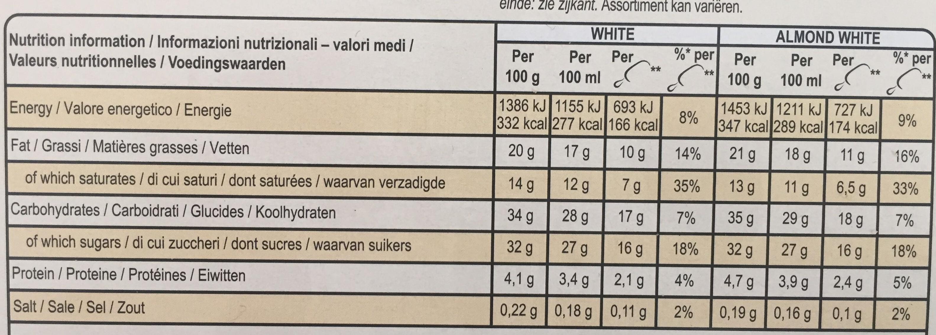 Magnum Mini Batonnet Glace Chocolat Blanc Amande x6 - Informations nutritionnelles - fr
