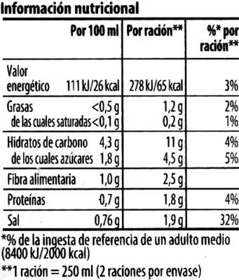 Puré de zanahoria y puerro - Información nutricional - es
