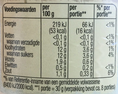 Atjar Tjampoer - Nutrition facts