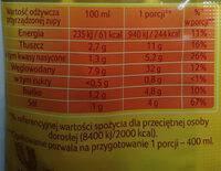 Rosół - zupa błyskawiczna - Wartości odżywcze - pl