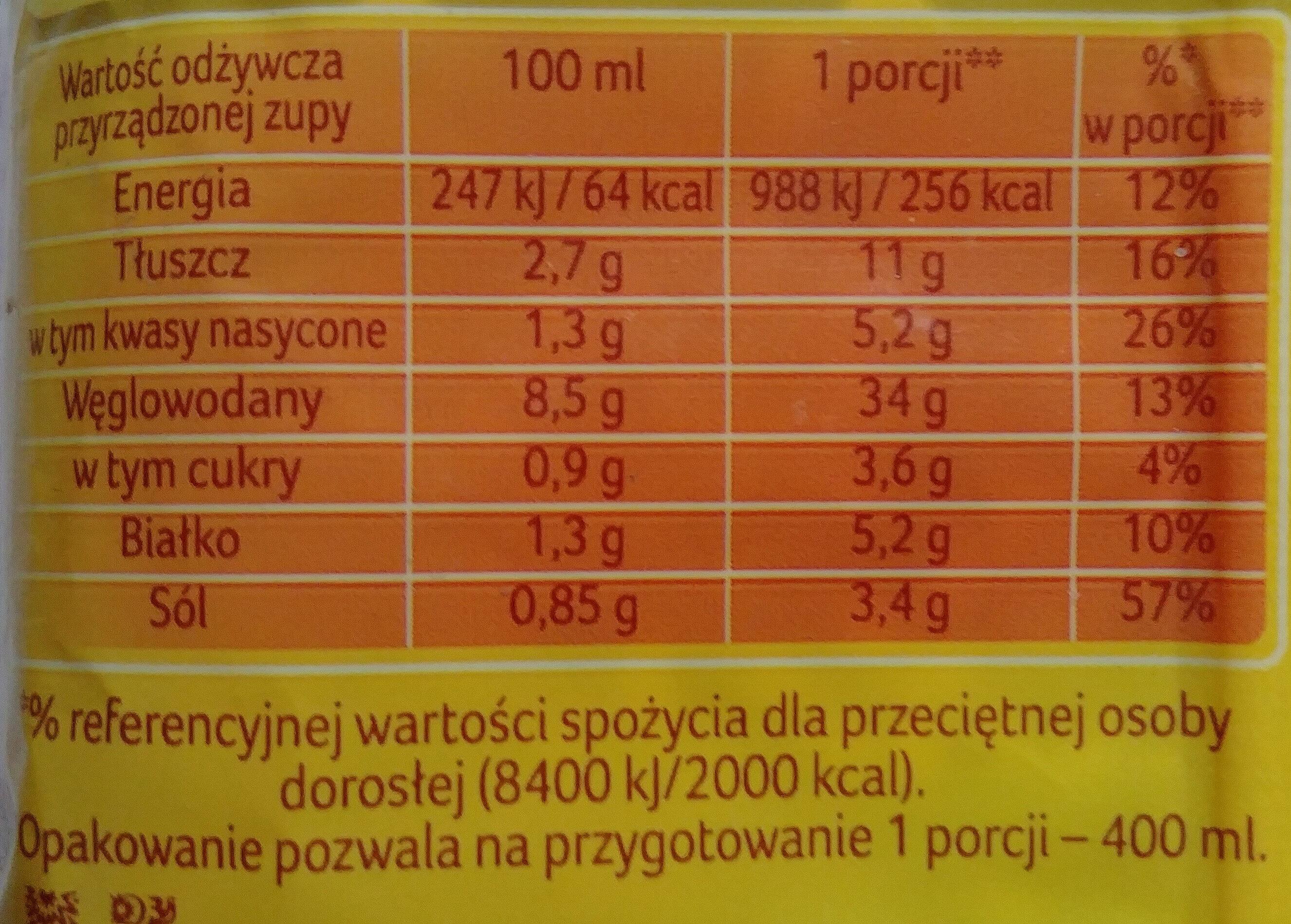 Pomidorowa - Wartości odżywcze