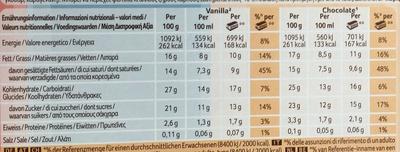 My Viennetta Minis 2 Vanilla & 1 Chocolate - Informations nutritionnelles