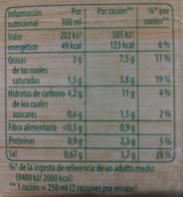 Crema de setas del bosque Knorr - Información nutricional