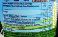 Cinnamon Buns Ice Cream - Nährwertangaben