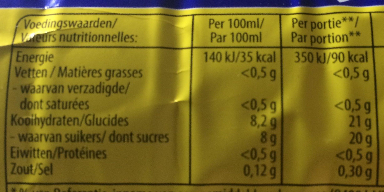 Original Ice Tea Pétillant - Informations nutritionnelles
