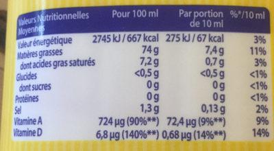 Planta fin - Nutrition facts