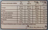 Cornetto Clássico x6 - Informations nutritionnelles - fr