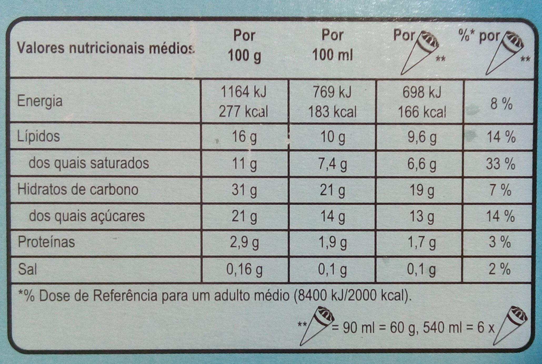 Cornetto Clássico x6 - Informação nutricional - pt
