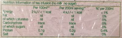 Tea Bags - Nutrition facts