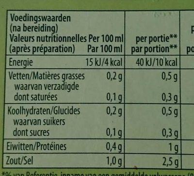 Finesse Légumes Dégraissé - Voedingswaarden