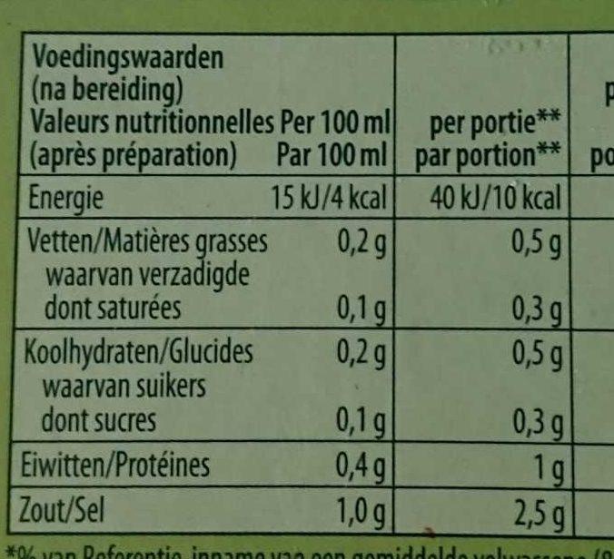 Finesse Groenten - Voedingswaarden - nl