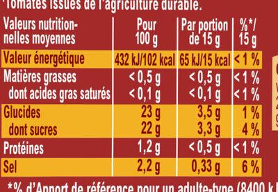 AMORA Ketchup Flacon Souple tête en bas - Nutrition facts - fr