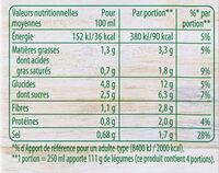 Knorr Soupe Liquide Douceur de Potiron Chataigne - Informations nutritionnelles - fr