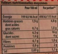 Velouté de poireaux pommes de terre - Voedigswaarden