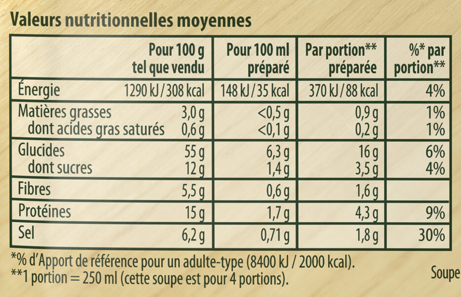 Soupe Harira - Nutrition facts - fr