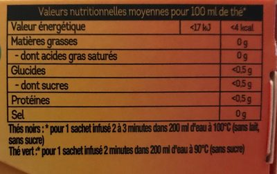 Thé Collection Tentation - Nutrition facts
