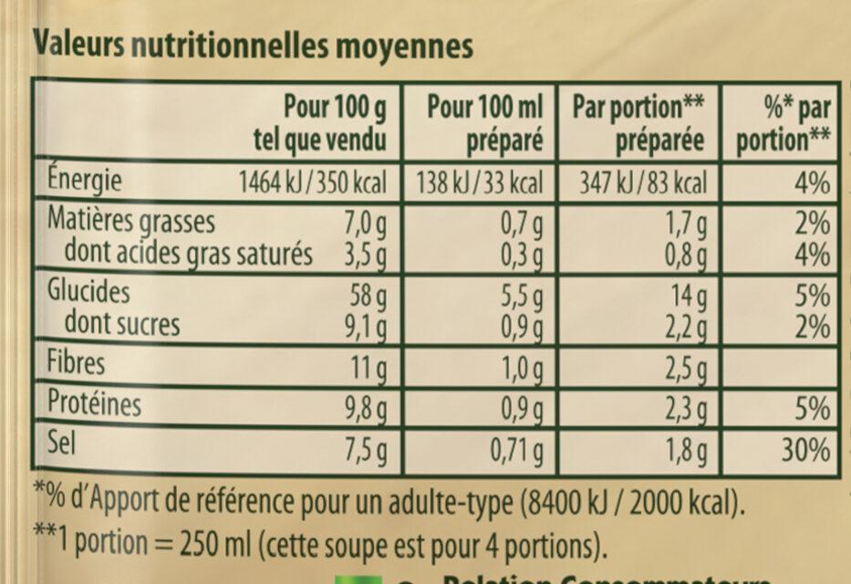Knorr Mouliné de Légumes d'Hiver 95g 4 Portions - Informations nutritionnelles - fr