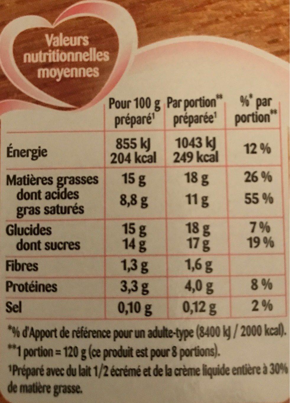 Petits pots de crème chocolat noisettes - Informations nutritionnelles
