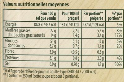 Knorr Soupe Crème de Volaille et Champignons 75g 3 Portions - Voedingswaarden - fr