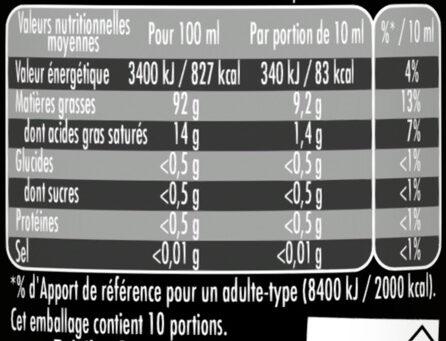 Maille Huile d'Olive Saveur Truffe - Valori nutrizionali - fr