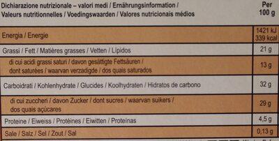 Magnum Glace Batonnet Chocolat Blanc Amande 4x100ml - Nutrition facts - fr