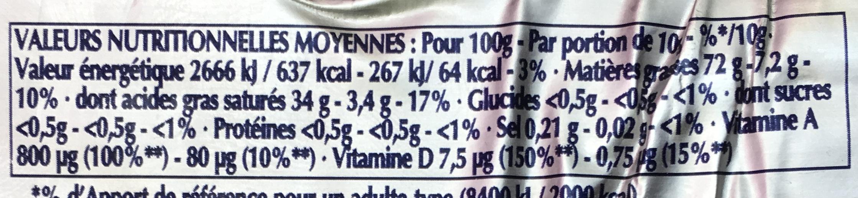 Astuce Gourmande - Informations nutritionnelles