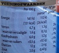 Magere party knaks - Nutrition facts - nl