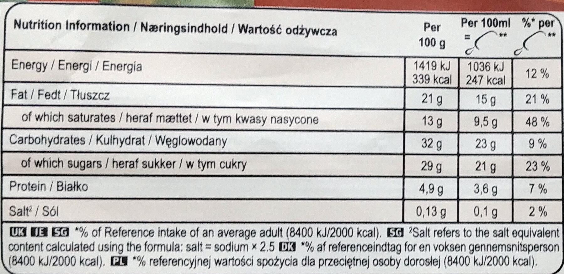 Ice cream with vanilla from Madagascar coated with milk chocolate (29%) and almonds (5%) - Wartości odżywcze - pl