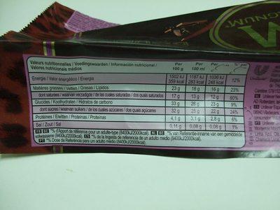 Double Chocolate - 2