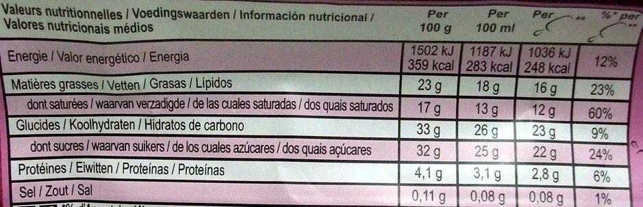Double Chocolate - Informations nutritionnelles - pt