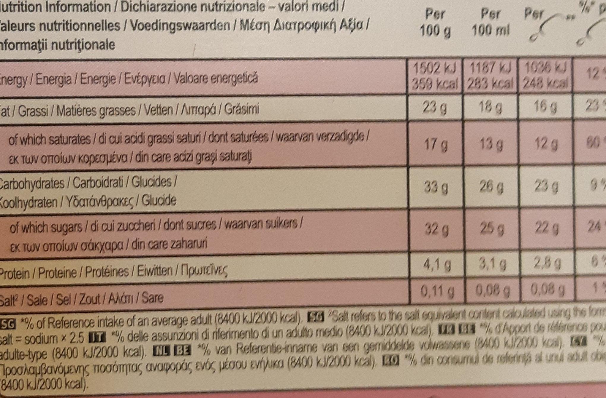 4 Magnum Double Chocolat - Informations nutritionnelles