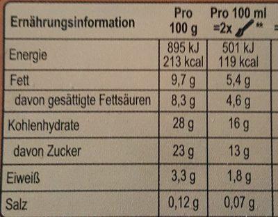 Cremissimo mit Dragee Keksi - Nutrition facts - de