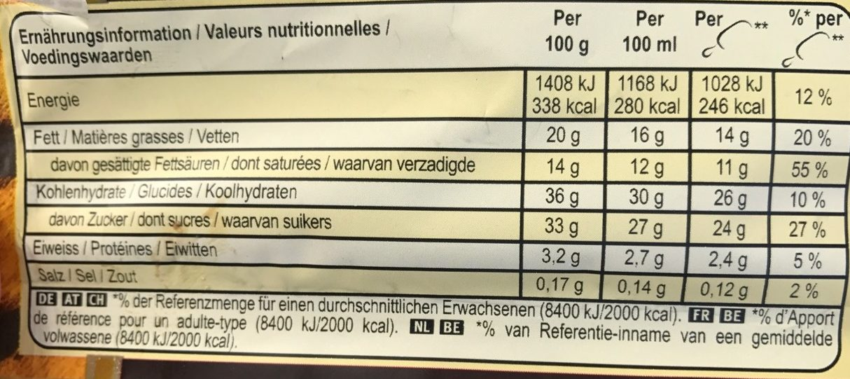 Magnum Double Caramel - Nutrition facts