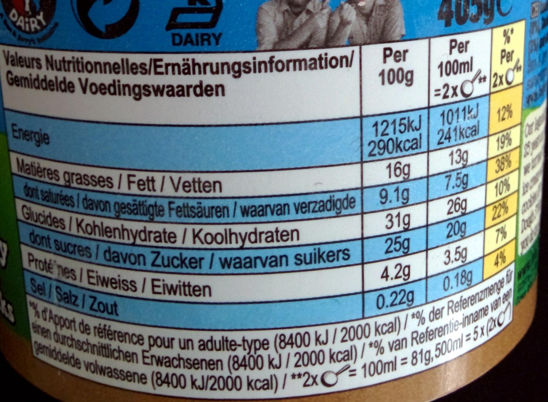 S'wich Up Cookie Dough - Nutrition facts - de