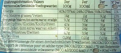 Jerry's Wich Cookie Dough Ice Cream Sandwich - Voedingswaarden