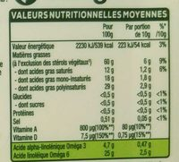 Pro activ - Nutrition facts