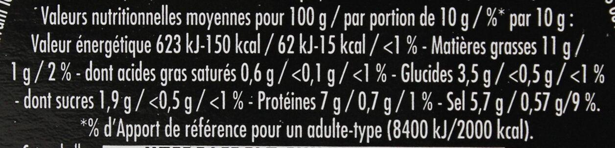 L'Originale Moutarde Fine De Dijon - Informations nutritionnelles - fr