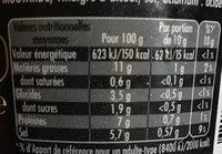 L'Originale Moutarde fine de Dijon - 栄養成分表 - fr