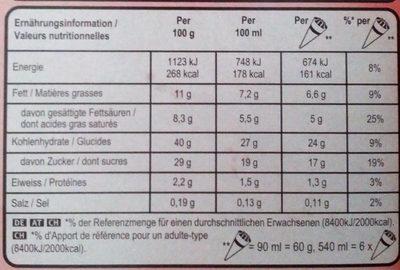 Cornetto Erdbeer - Voedingswaarden