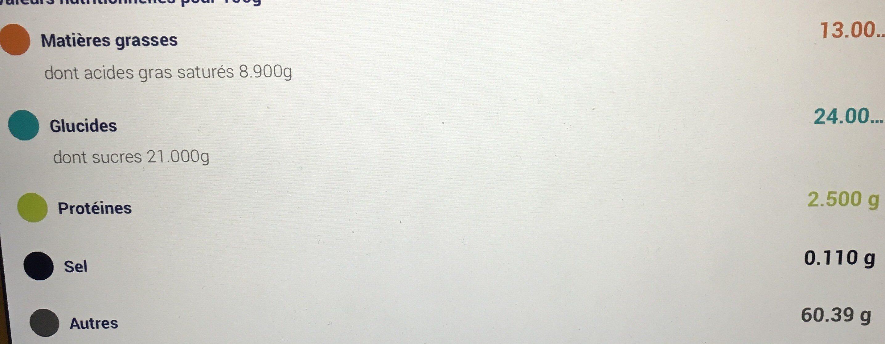 Magnum Glace Bâtonnet Mania x8 880ml - Valori nutrizionali - fr