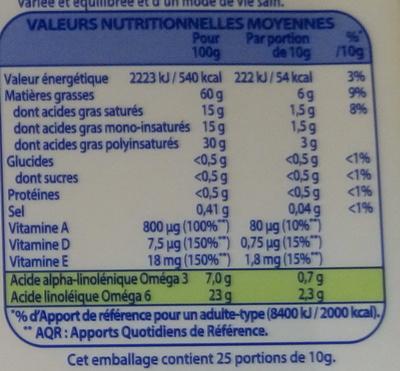 Oméga 3 Doux (60 % MG) - Nutrition facts