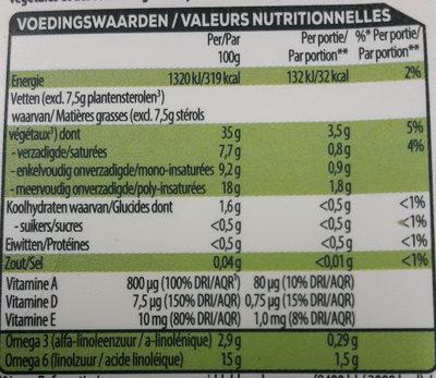 ProActiv - Margarine - Voedingswaarden