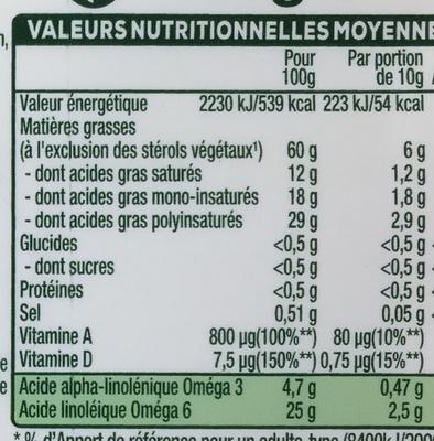 Fruit d'Or ProActiv Expert , Cuisson & Tartine - Voedigswaarden