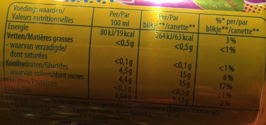 Lipton-ice Tea -tropical Fruit-330ml-belgium - Voedingswaarden