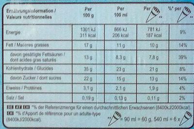 Cornetto Classico - Voedingswaarden