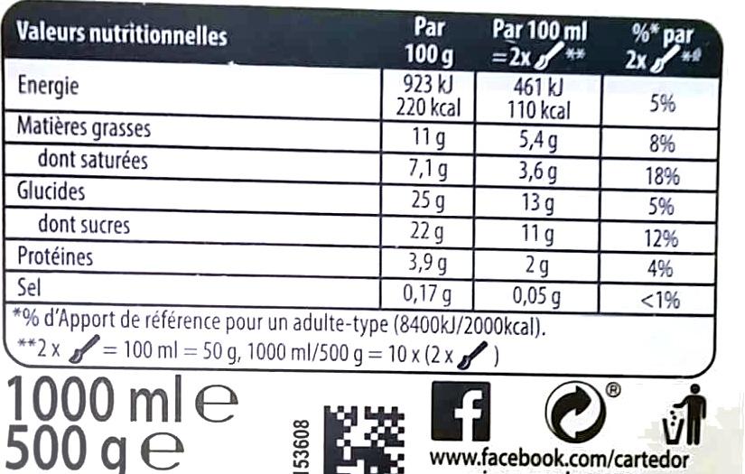 Carte D'or Glace Chocolat Noir au Cacao d'Equateur - Informations nutritionnelles - fr