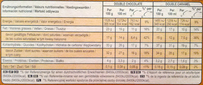 Mini Double Caramel Chocolate - Voedingswaarden - de