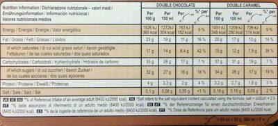 Magnum Mini Double - Nutrition facts