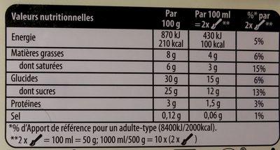Les Authentiques Caramel aux Morceaux de Caramel Fleur de Sel - Valori nutrizionali - fr