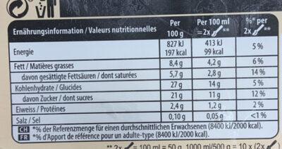 Carte D'or Les Authentiques Glace Vanille de Madagascar Bac - Valori nutrizionali - fr